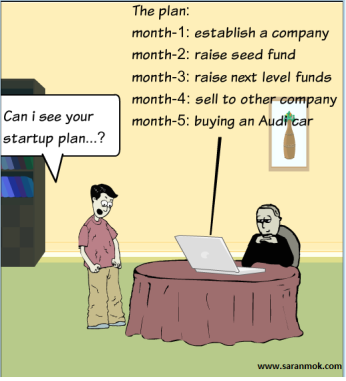 startup-plan